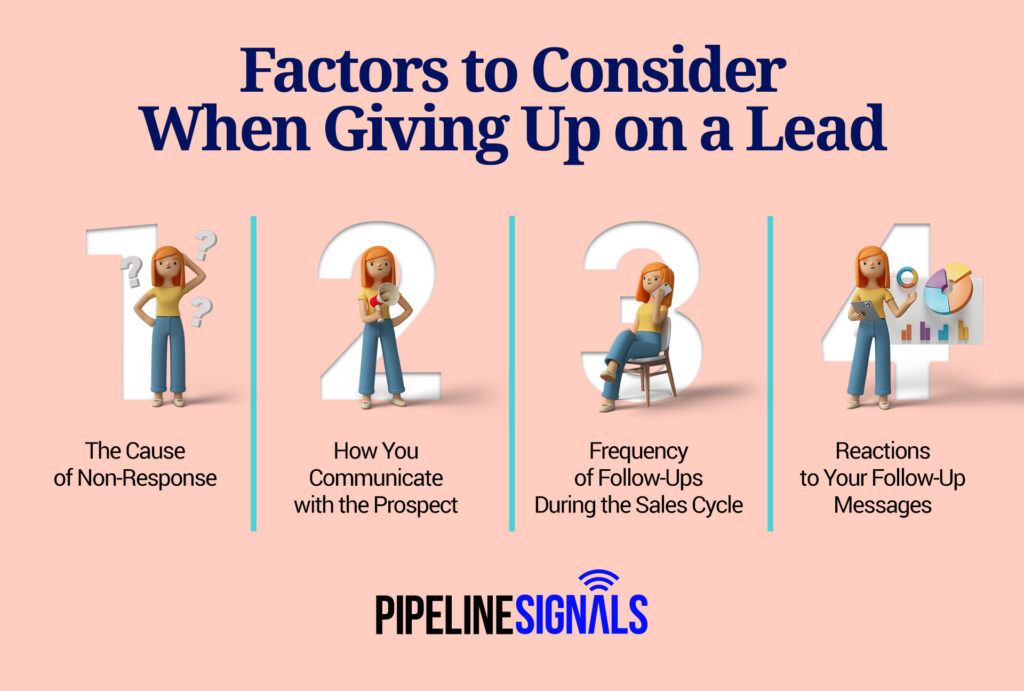 when to give up on a lead