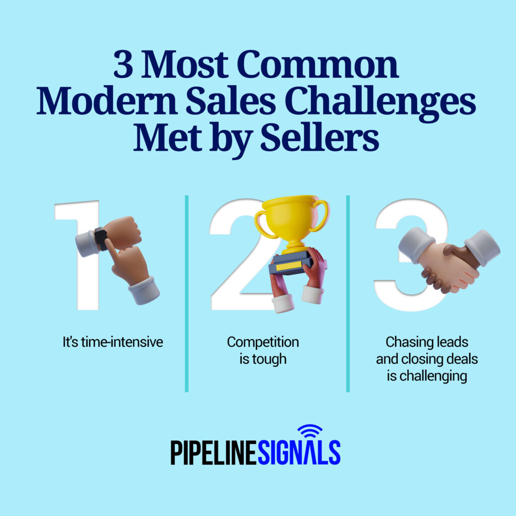 common modern selling challenges